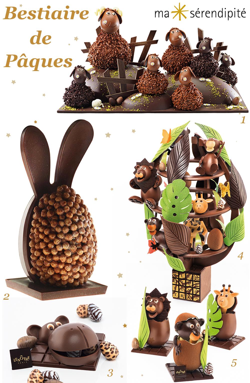 Vente de chocolat de paques - Chocolat paques pas cher ...