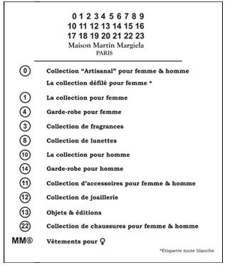 Maison_Martin_Margiela_etiquette_blanche